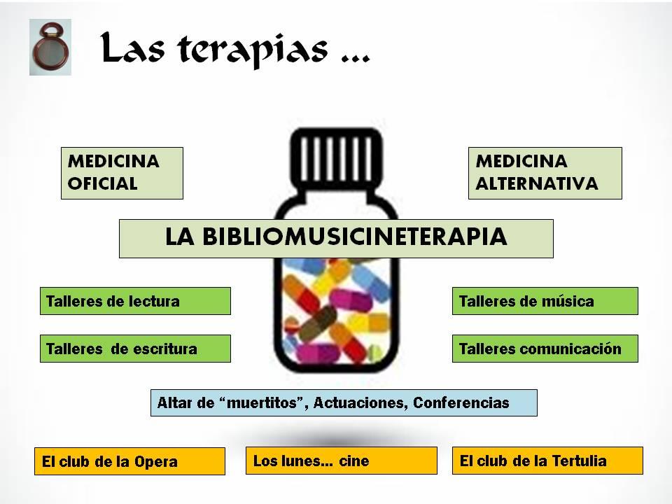 La BiblioMusiCineterapia